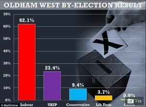 oldham graphic